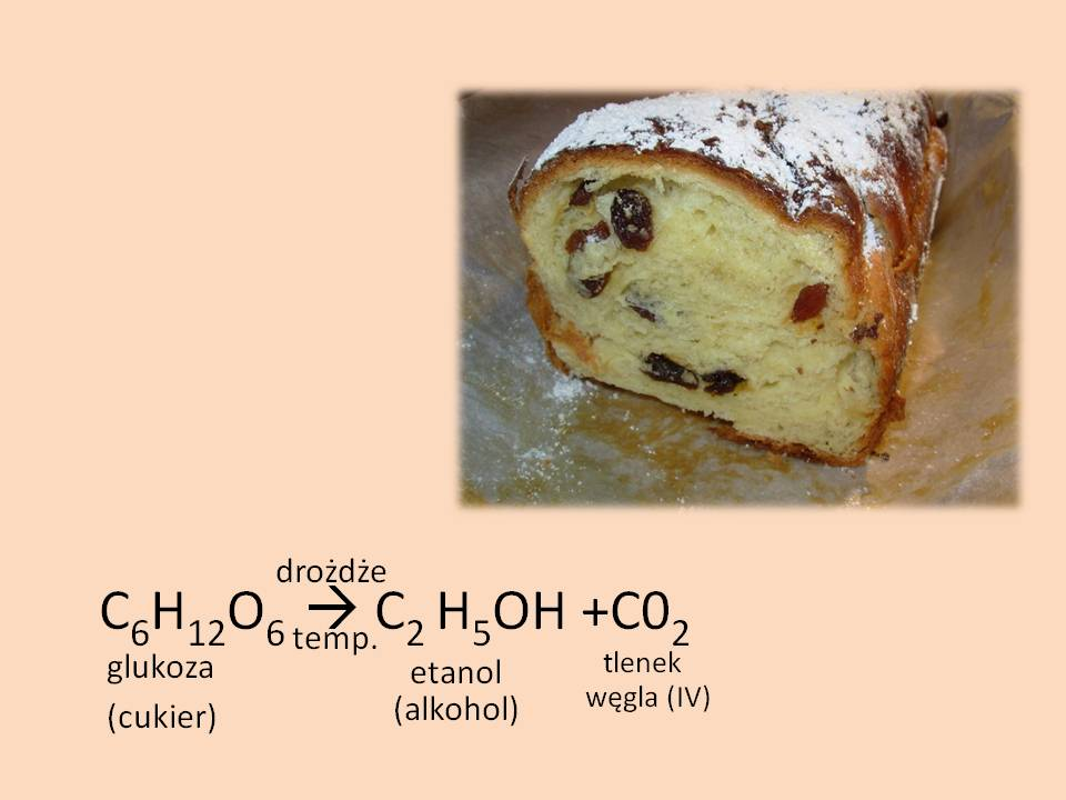 . Prezentacja uczniów - chemia od kuchni